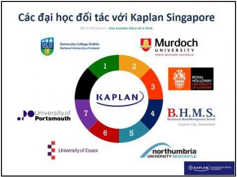 Học viện Kaplan Singapore – lựa chọn hàng đầu cho sinh viên